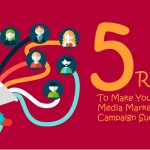 5 Rules To Make Your Social Media Marketing Campaign Successful